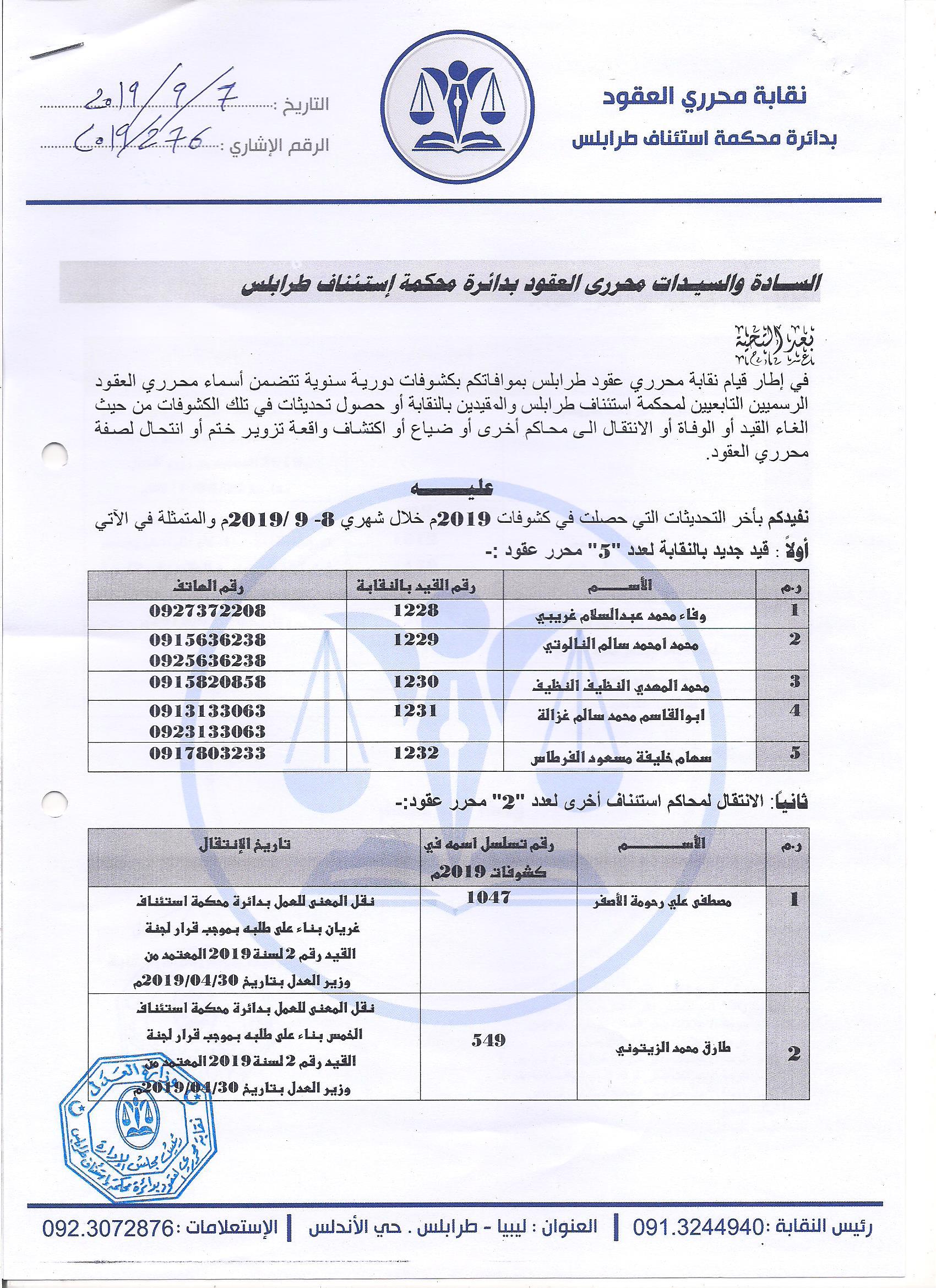 اعــــــــلان بتاريخ 7/9/2019 م